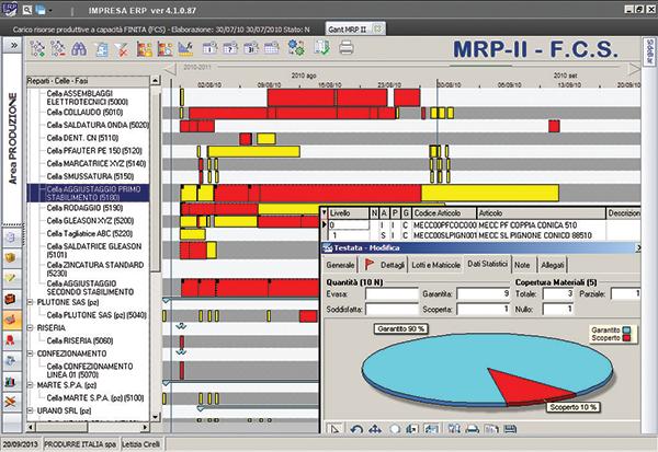 Screenshot area Produzione