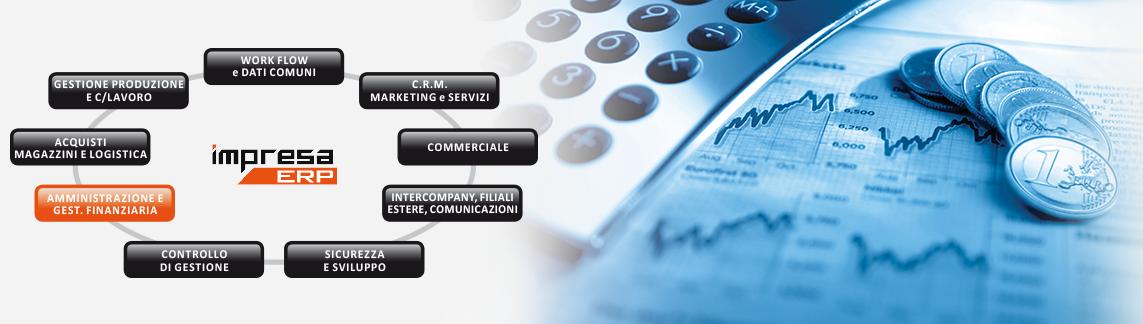 Grafico Aree Applicative Impresa ERP - Area Amministrativa e Finanziaria