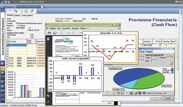 screenshot area Amministrativa e Finanziaria